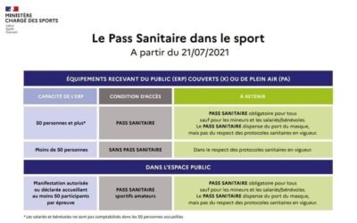 Information pass sanitaire : Covid 19